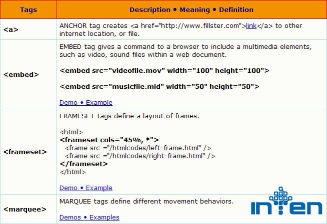 طول HTML مهم است ، اما فقط تا حد معینی است