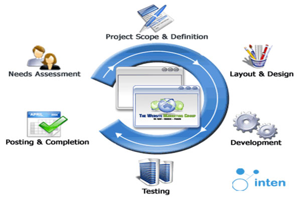 website_design_and_development