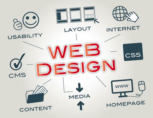 طراحی سایت با روش های نوین