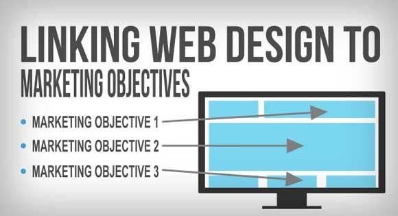 بازاریابی آنلاین با استفاده از طرعایت اصول اساسی در طراحی سایت