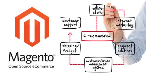 سیستم های مدیریت محتوای فروشگاهی