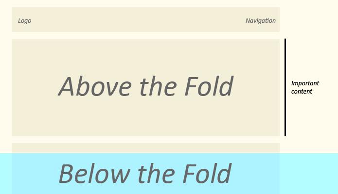 محل قرار گیری Fold در طراحی وب سایت