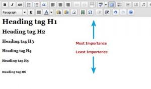 روش استفاده از تگ های H