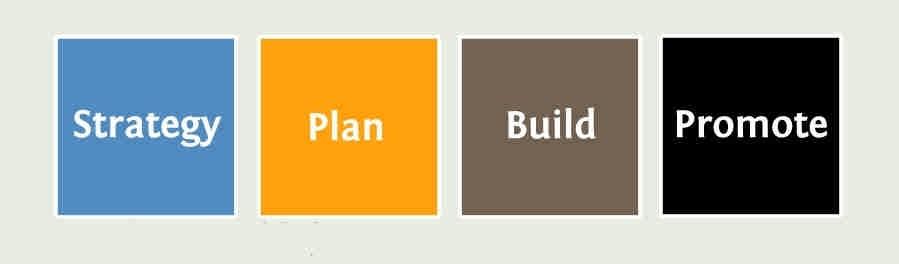پیش نیازهای طراحی سایت (3)