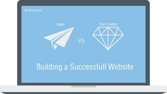 creating-successful-website
