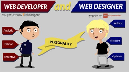 web designer versus web developer