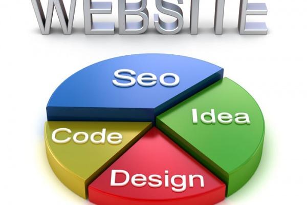 سفارش سئو سایت در طراحی سایت