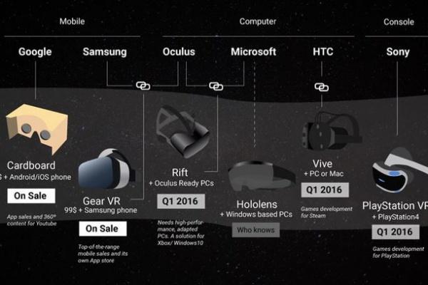 واقعیت مجازی در طراحی سایت