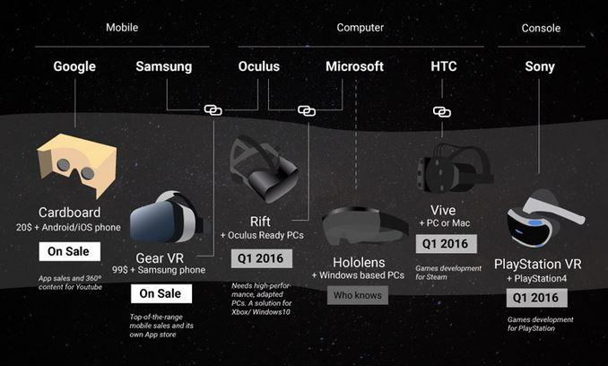 واقعیت مجازی در دنیای طراحی سایت