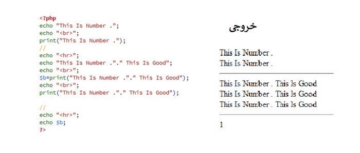 استفاده از زبان PHP در طراحی سایت