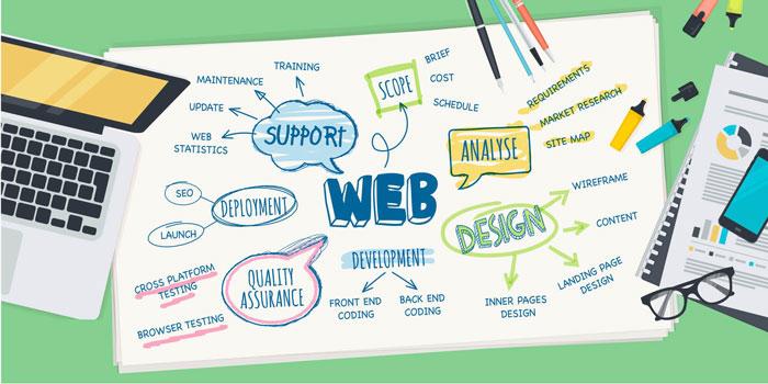 چطور از بهترین طراحی سایت برخوردار باشیم