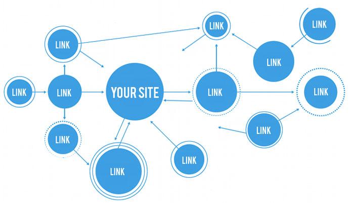 آموزش نحوه ی لینک دهی مطالب و تصاویر در طراحی سایت