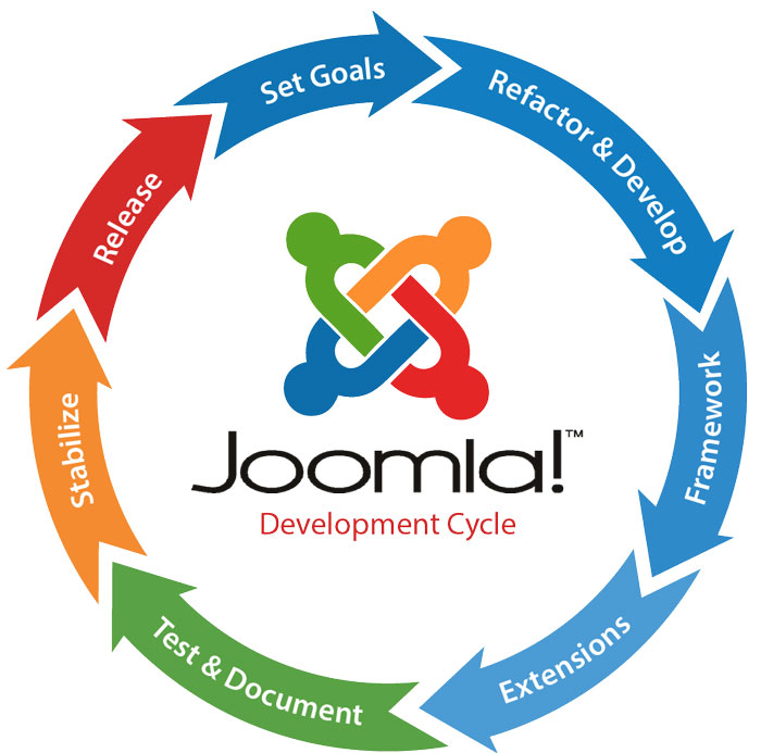 [تصویر:  learning-web-design-with-persian-Joomla.jpg]