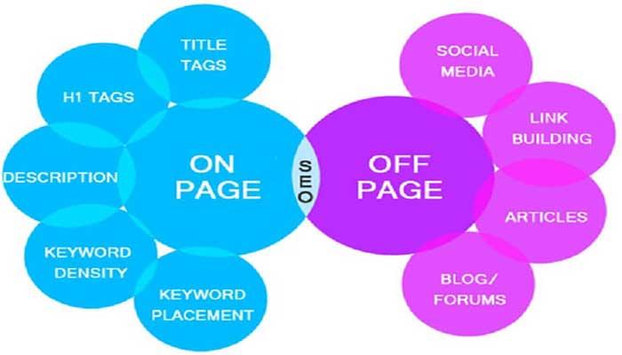 طراحی سایت-چه عواملی در سئو سایت تاثیر می گذارد