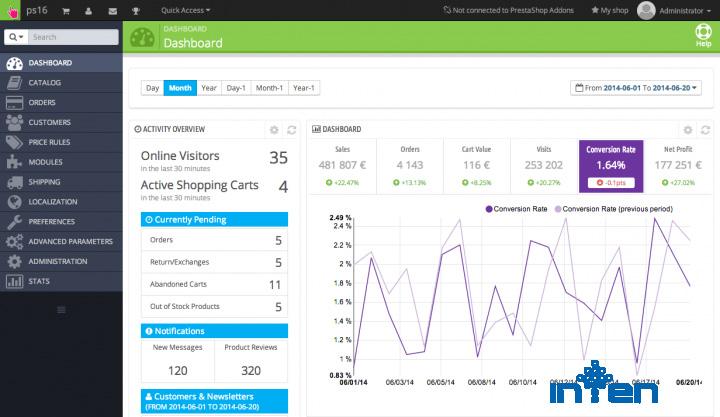 طراحی سایت-6 مورد از بهترین سیستم های مدیریت محتوای open source برای وب سایت های فروشگاهی