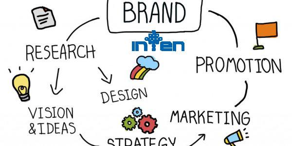 طراحی سایت-برند مارکتینگ راهی برای جذب مشتری