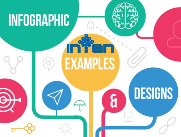 طراحی سایت-لینکدین مارکتینگ چیست؟راهکارهای موفقیت در لینکدین