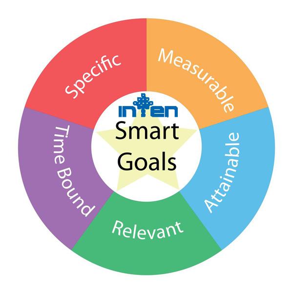 تکنیک هدف گذاری SMART چیست؟