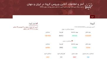 طراحی سایت خبری افکارنیوز