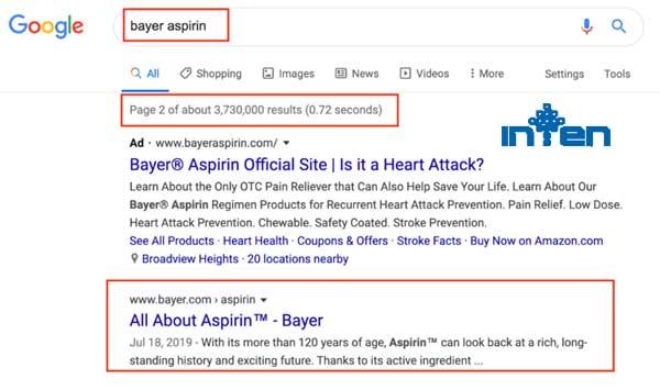 چگونه از SEO برای رتبهبندی کلمات کلیدی برند شده در گوگل استفاده کنیم؟